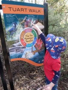 The Tuart Walk Sign | Experiencing Nature in the Outdoor Classroom. Quintilian Children enjoy birdwatching and other nature activities.